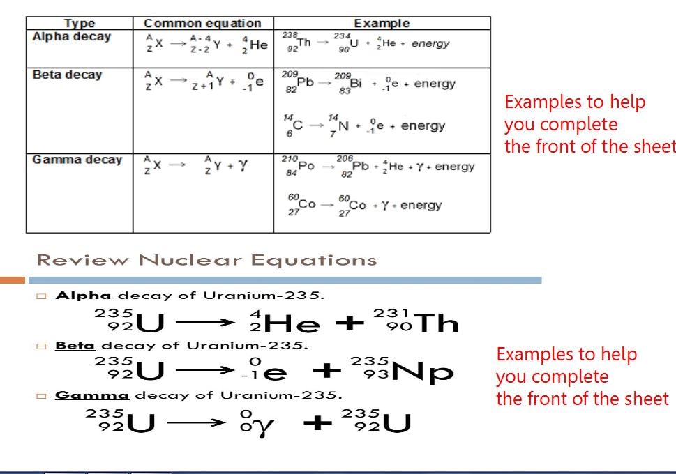 Chemistry Notes/assignments - Mr. Mack's Science Page